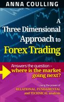 learn how to trade forex