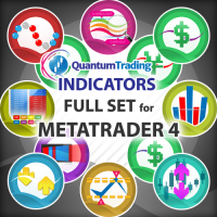 mt4 trading indicators